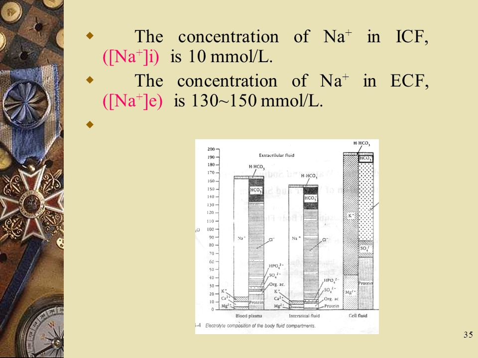The concentration of Na+ in ICF, ([Na+]i) is 10 mmol/L.